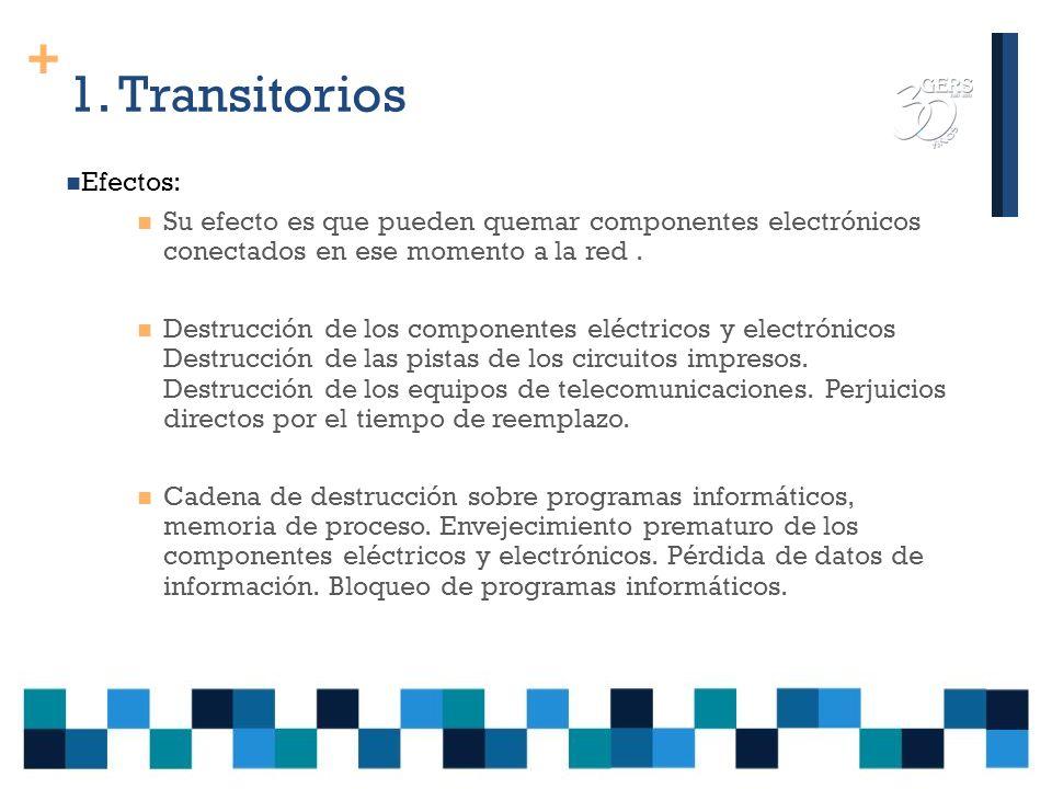 1. Transitorios Efectos: