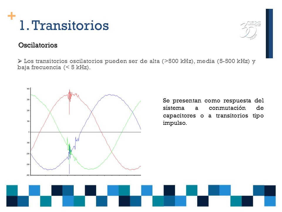 1. Transitorios Oscilatorios