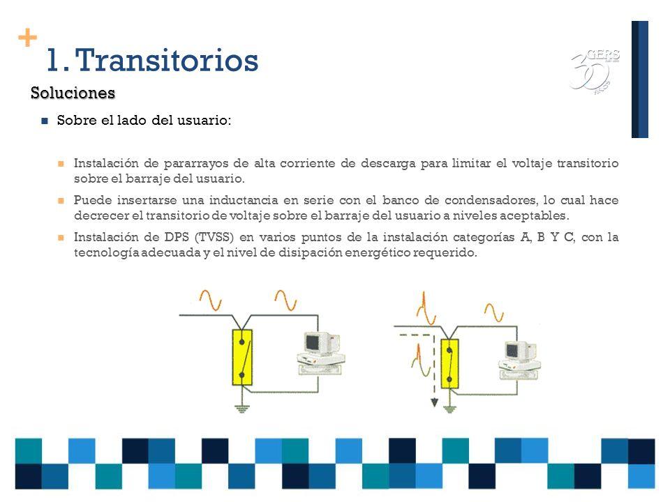 1. Transitorios Soluciones Sobre el lado del usuario: