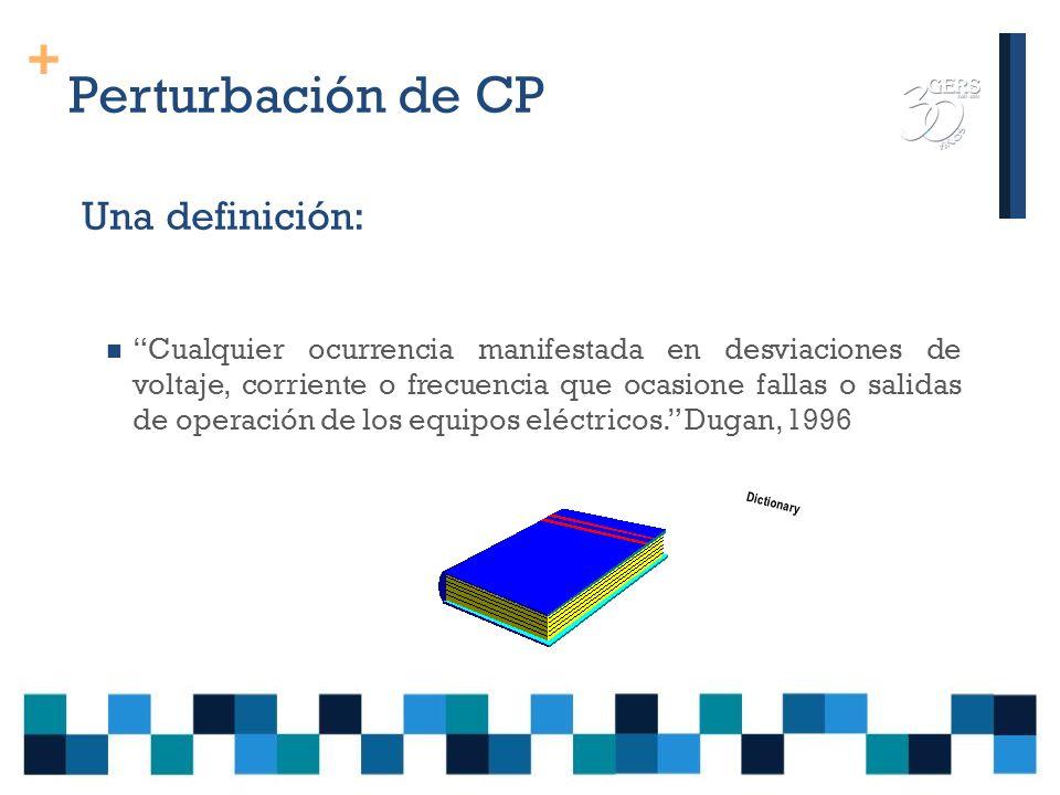 Perturbación de CP Una definición: