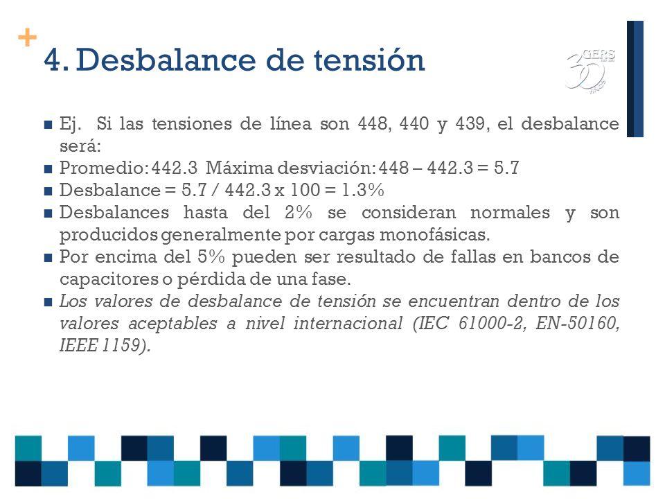 4. Desbalance de tensión Ej. Si las tensiones de línea son 448, 440 y 439, el desbalance será: