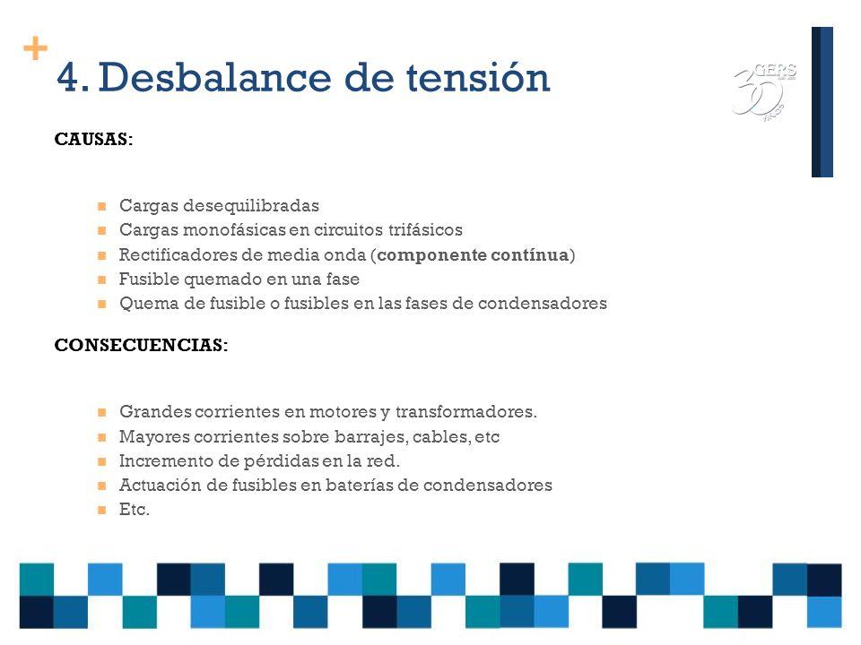 4. Desbalance de tensión CAUSAS: CONSECUENCIAS: Cargas desequilibradas