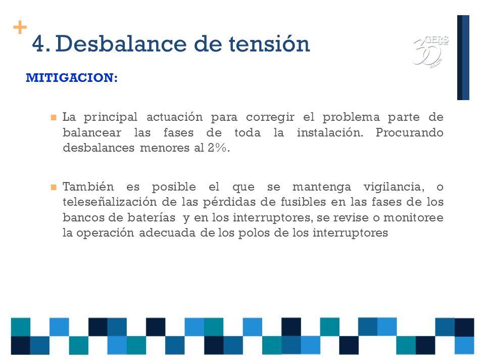 4. Desbalance de tensión MITIGACION: