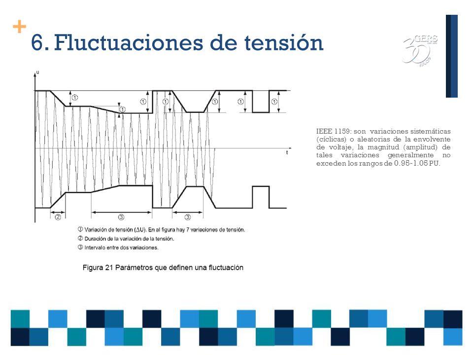 6. Fluctuaciones de tensión