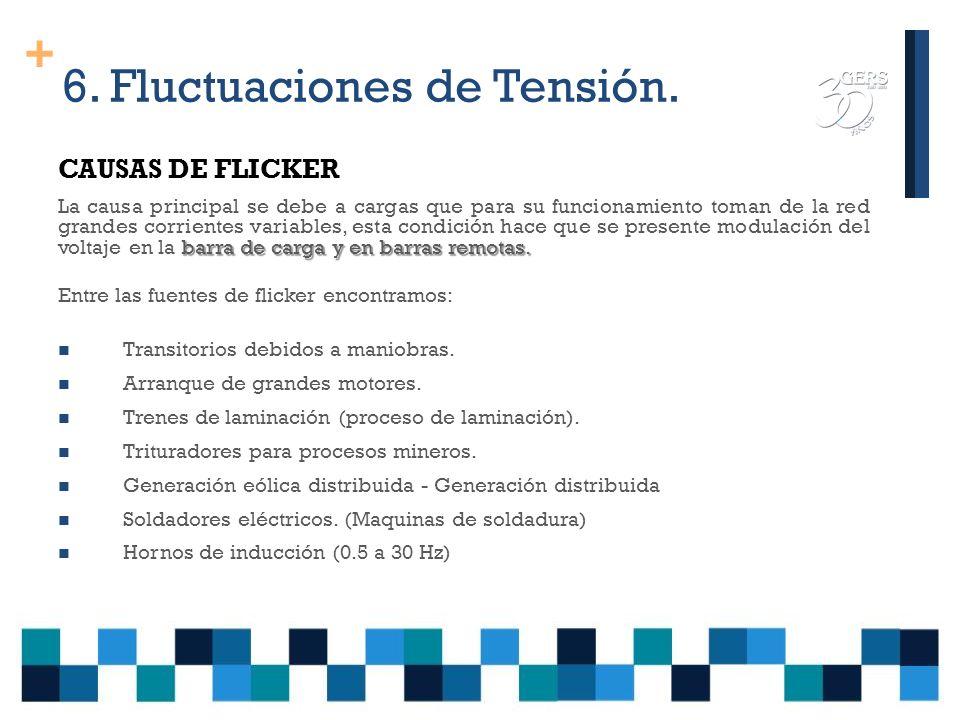 6. Fluctuaciones de Tensión.