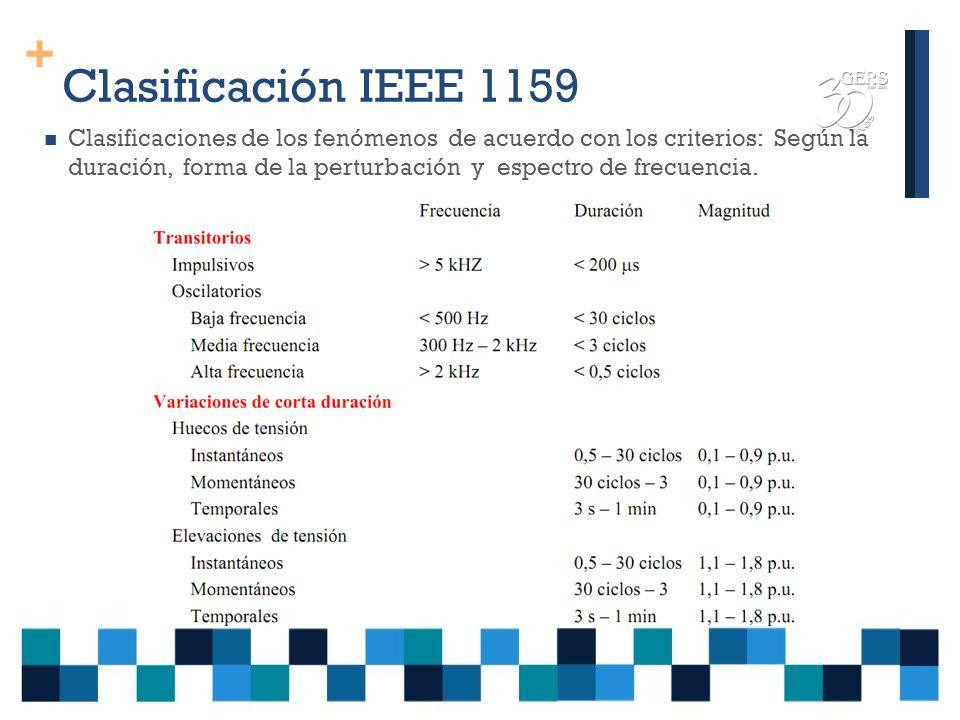 Clasificación IEEE 1159