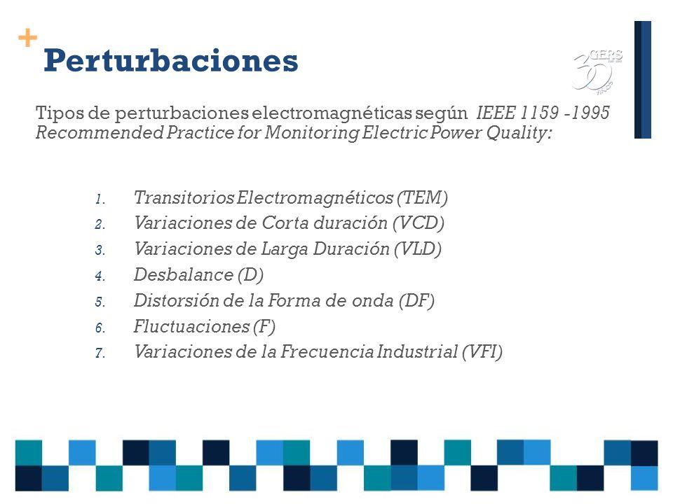 Perturbaciones Tipos de perturbaciones electromagnéticas según IEEE 1159 - 1995 Recommended Practice for Monitoring Electric Power Quality: