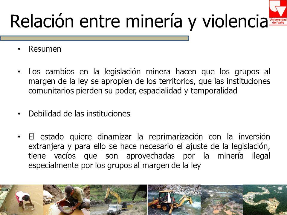 Relación entre minería y violencia
