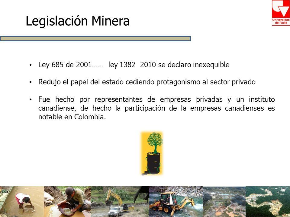 Legislación Minera Ley 685 de 2001…… ley 1382 2010 se declaro inexequible. Redujo el papel del estado cediendo protagonismo al sector privado.