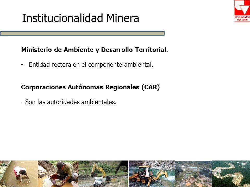 Institucionalidad Minera