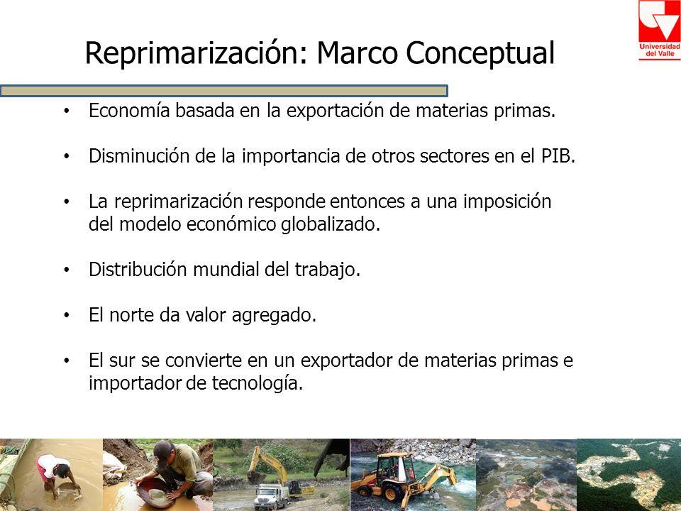 Reprimarización: Marco Conceptual