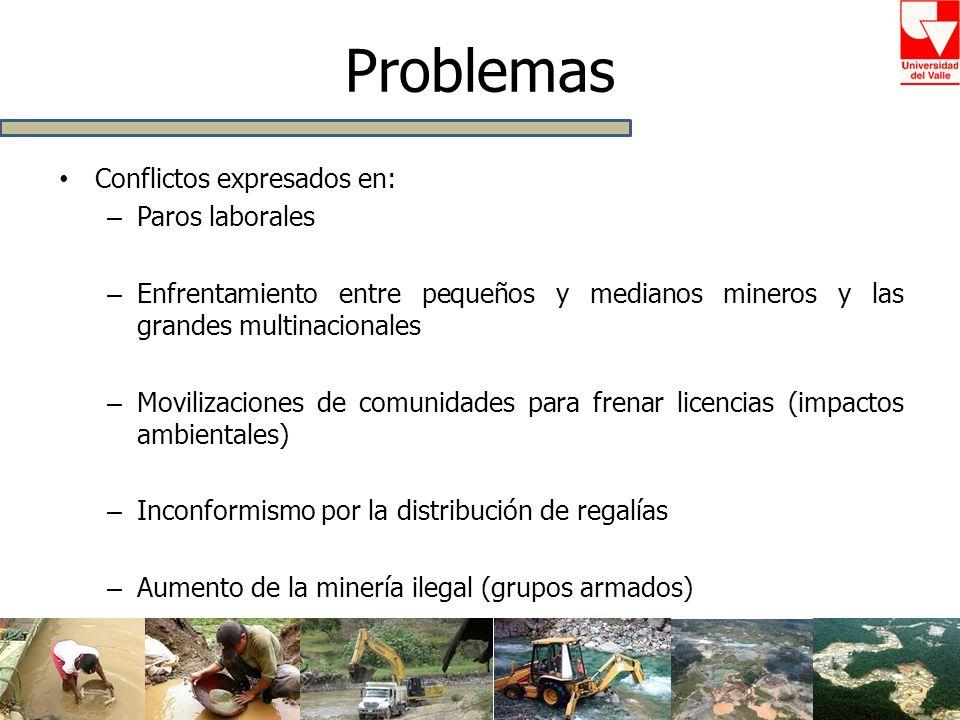 Problemas Conflictos expresados en: Paros laborales
