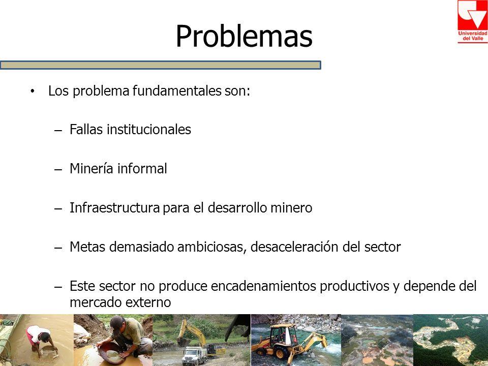 Problemas Los problema fundamentales son: Fallas institucionales