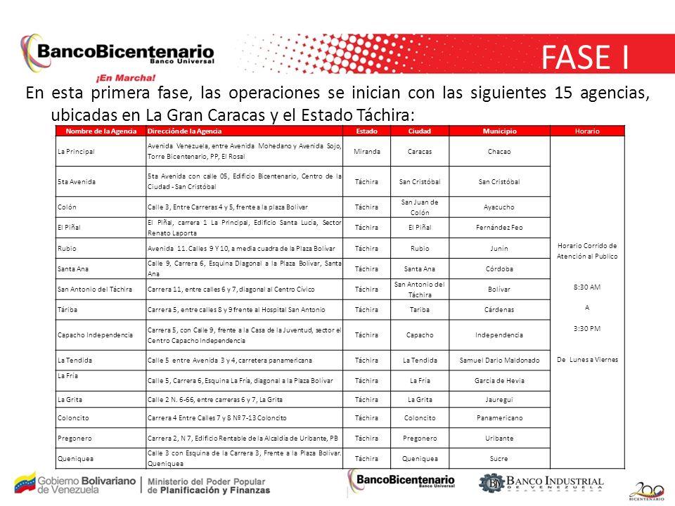 FASE I En esta primera fase, las operaciones se inician con las siguientes 15 agencias, ubicadas en La Gran Caracas y el Estado Táchira: