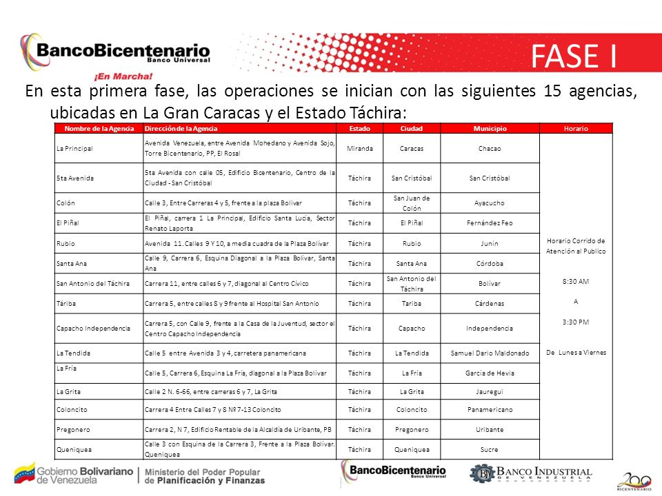 FASE IEn esta primera fase, las operaciones se inician con las siguientes 15 agencias, ubicadas en La Gran Caracas y el Estado Táchira: