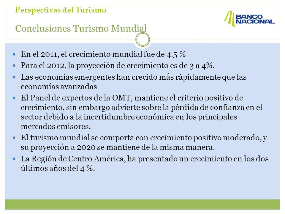 Perspectivas del Turismo Conclusiones Turismo Mundial
