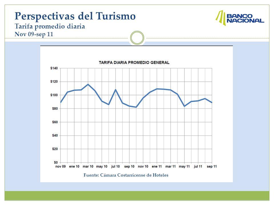 Perspectivas del Turismo Tarifa promedio diaria Nov 09-sep 11
