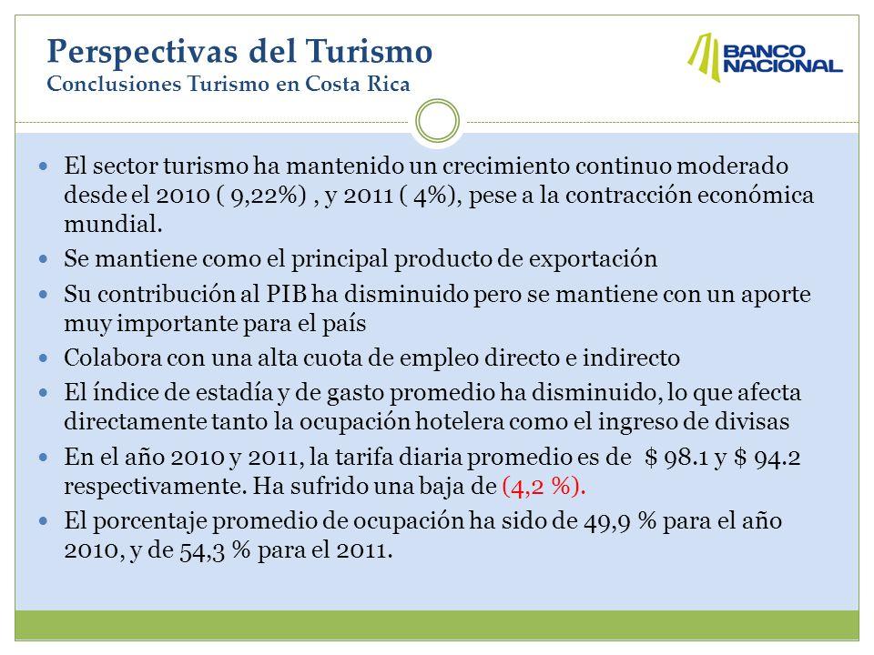 Perspectivas del Turismo Conclusiones Turismo en Costa Rica