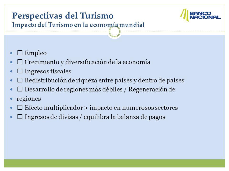 Perspectivas del Turismo Impacto del Turismo en la economía mundial