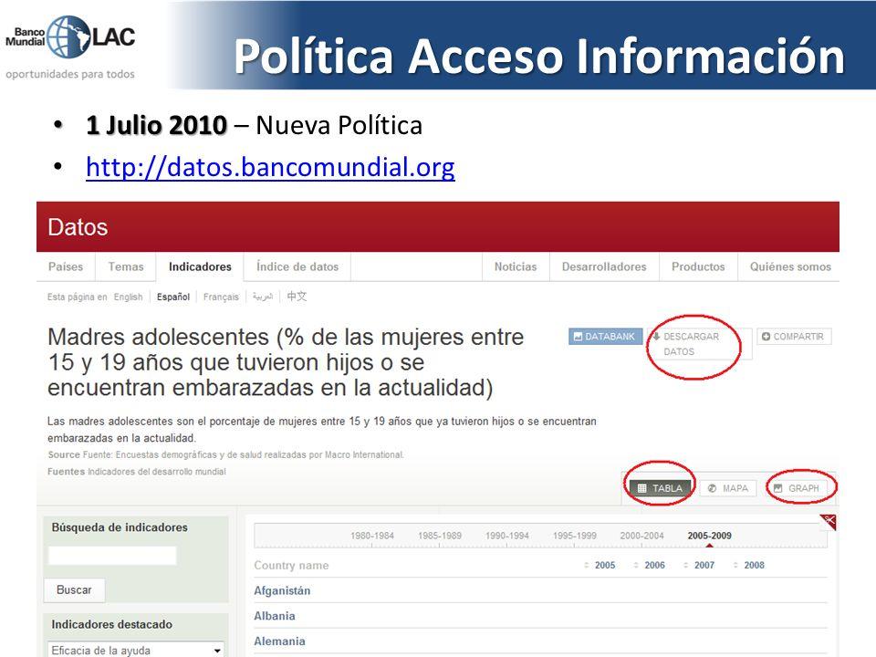 Política Acceso Información