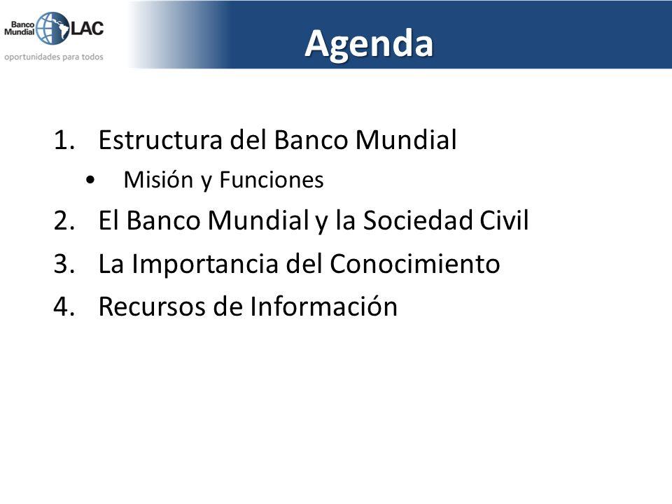 Agenda Estructura del Banco Mundial