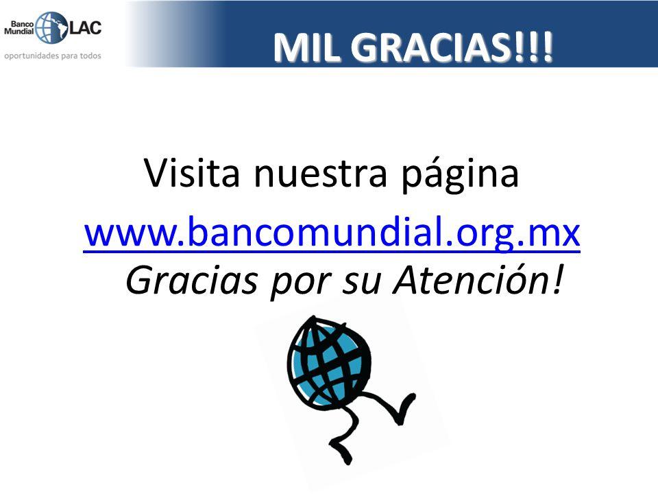 www.bancomundial.org.mx Gracias por su Atención!