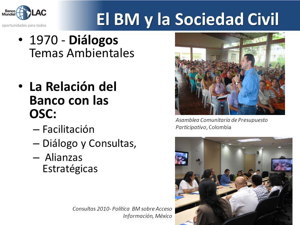 El BM y la Sociedad Civil