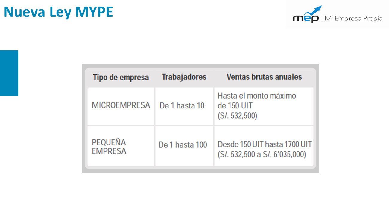 Nueva Ley MYPE