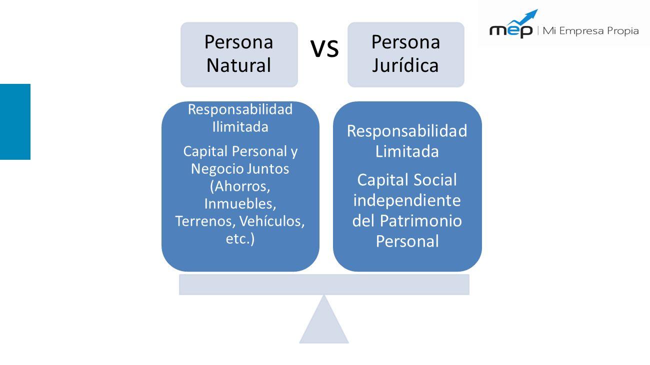 vs Persona Natural Persona Jurídica Responsabilidad Limitada