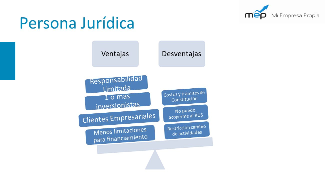 Persona Jurídica Ventajas Desventajas Clientes Empresariales