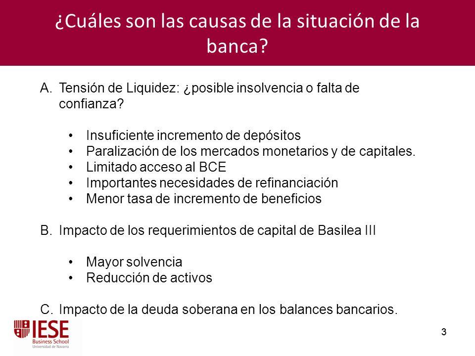 ¿Cuáles son las causas de la situación de la banca