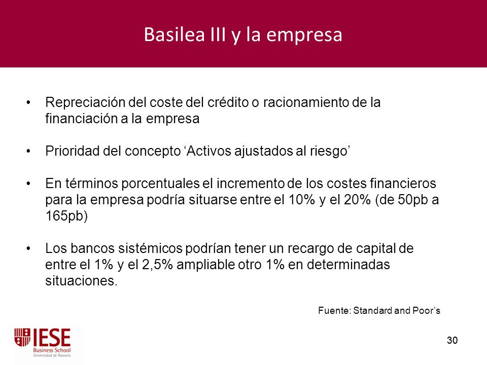 Basilea III y la empresa