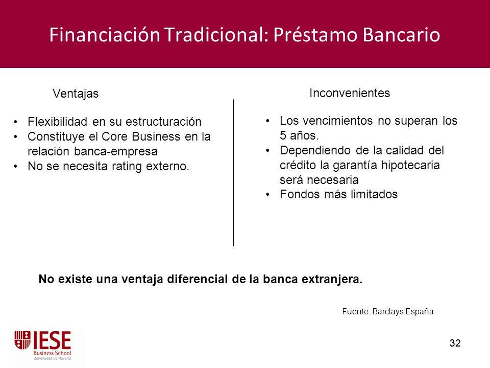 Financiación Tradicional: Préstamo Bancario