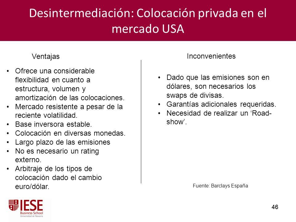 Desintermediación: Colocación privada en el mercado USA