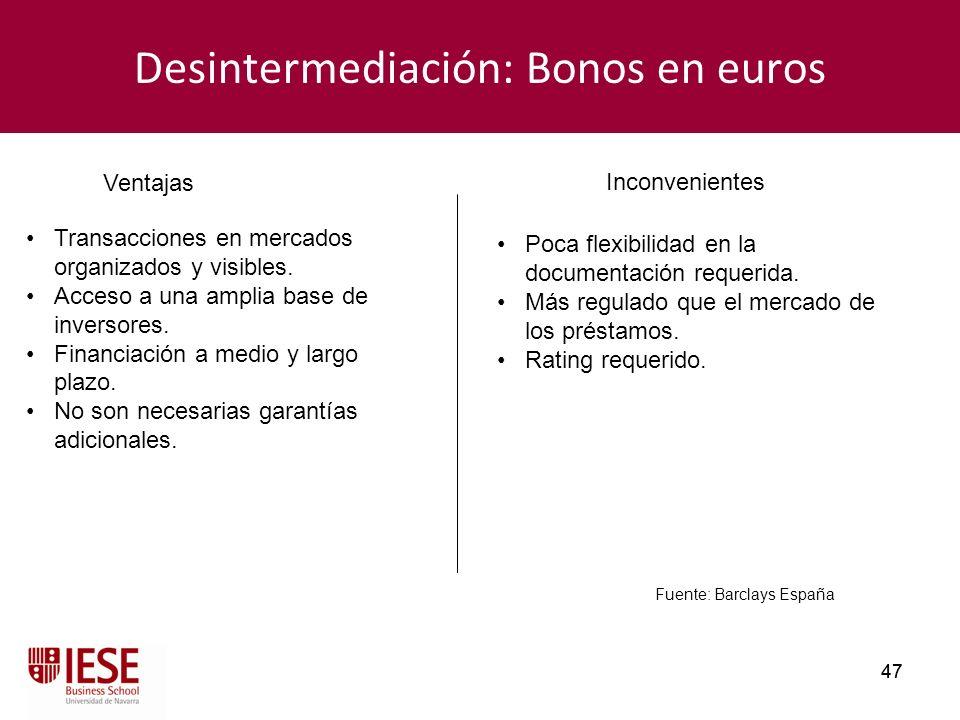 Desintermediación: Bonos en euros