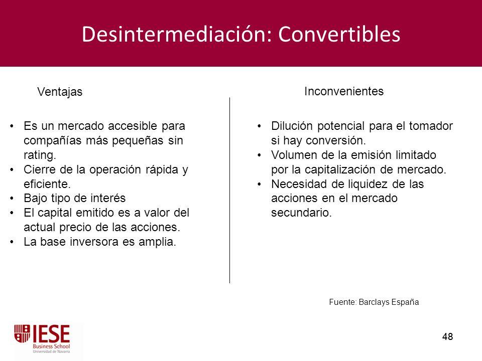Desintermediación: Convertibles