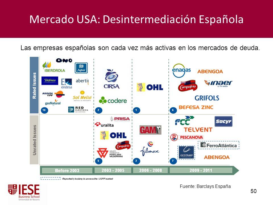 Mercado USA: Desintermediación Española