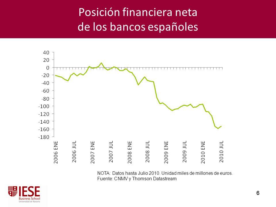 Posición financiera neta de los bancos españoles