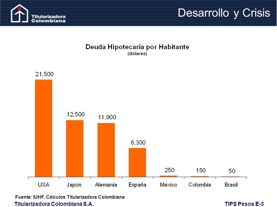 Desarrollo y Crisis Fuente: IUHF, Cálculos Titularizadora Colombiana