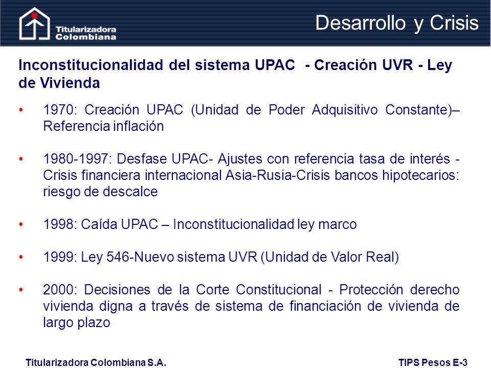 Desarrollo y Crisis Inconstitucionalidad del sistema UPAC - Creación UVR - Ley de Vivienda.
