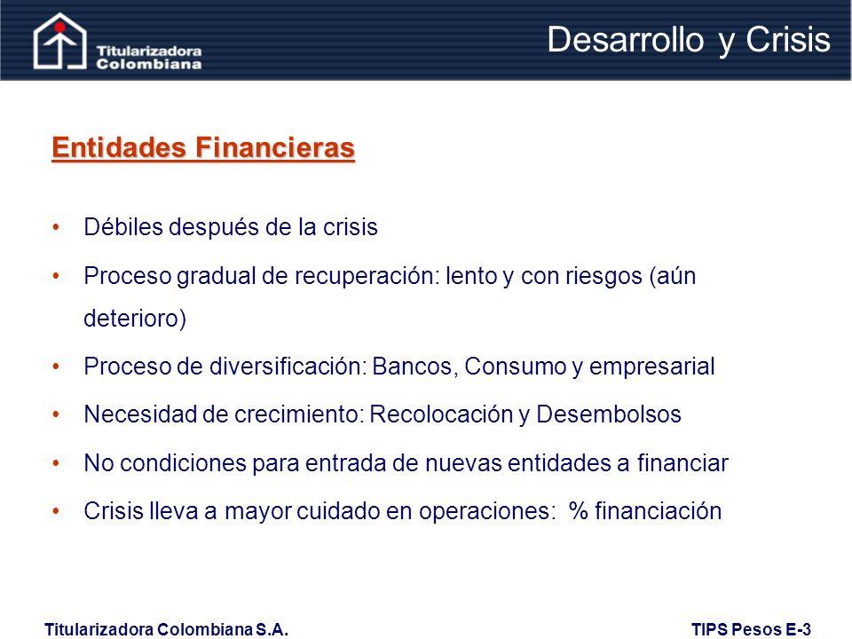 Desarrollo y Crisis Entidades Financieras Débiles después de la crisis