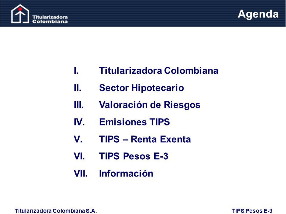 Agenda Titularizadora Colombiana Sector Hipotecario