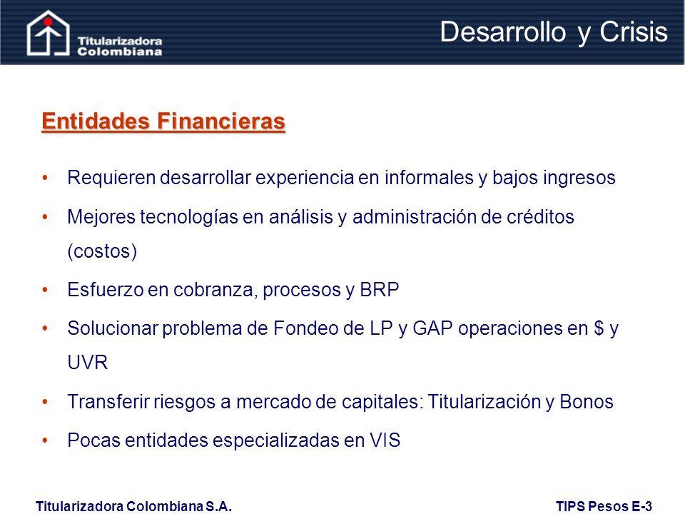 Desarrollo y Crisis Entidades Financieras