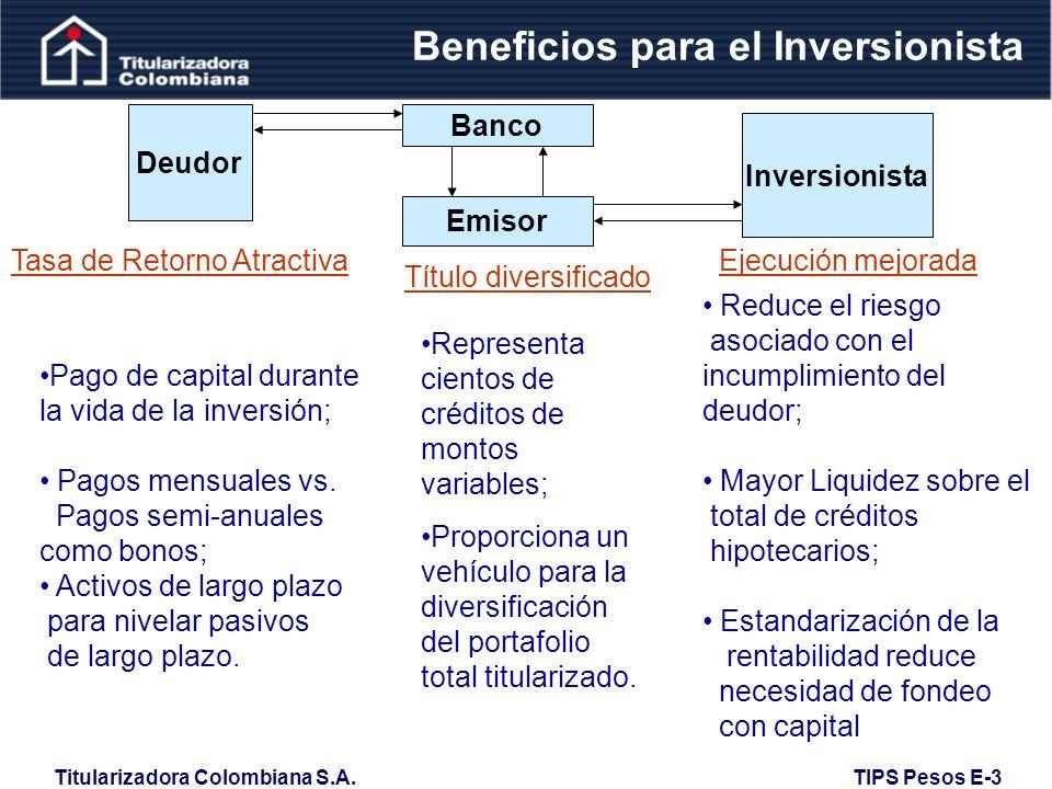 Beneficios para el Inversionista