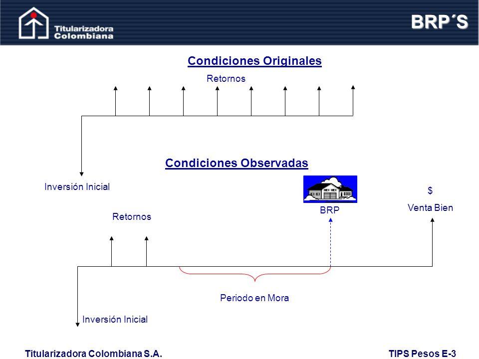 BRP´S Condiciones Originales Condiciones Observadas Retornos