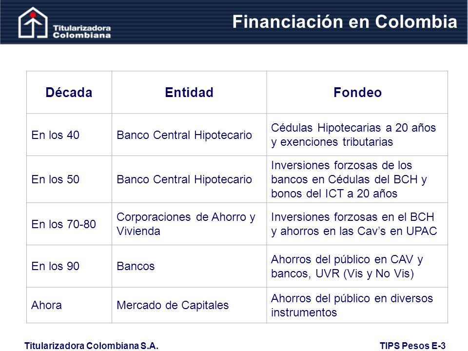 Financiación en Colombia