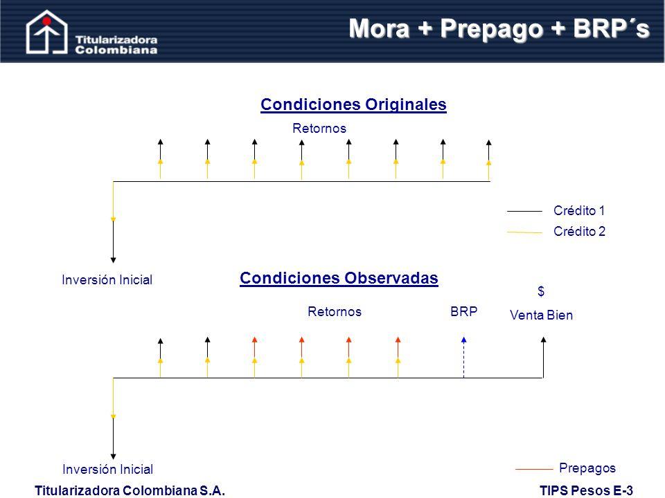 Mora + Prepago + BRP´s Condiciones Originales Condiciones Observadas