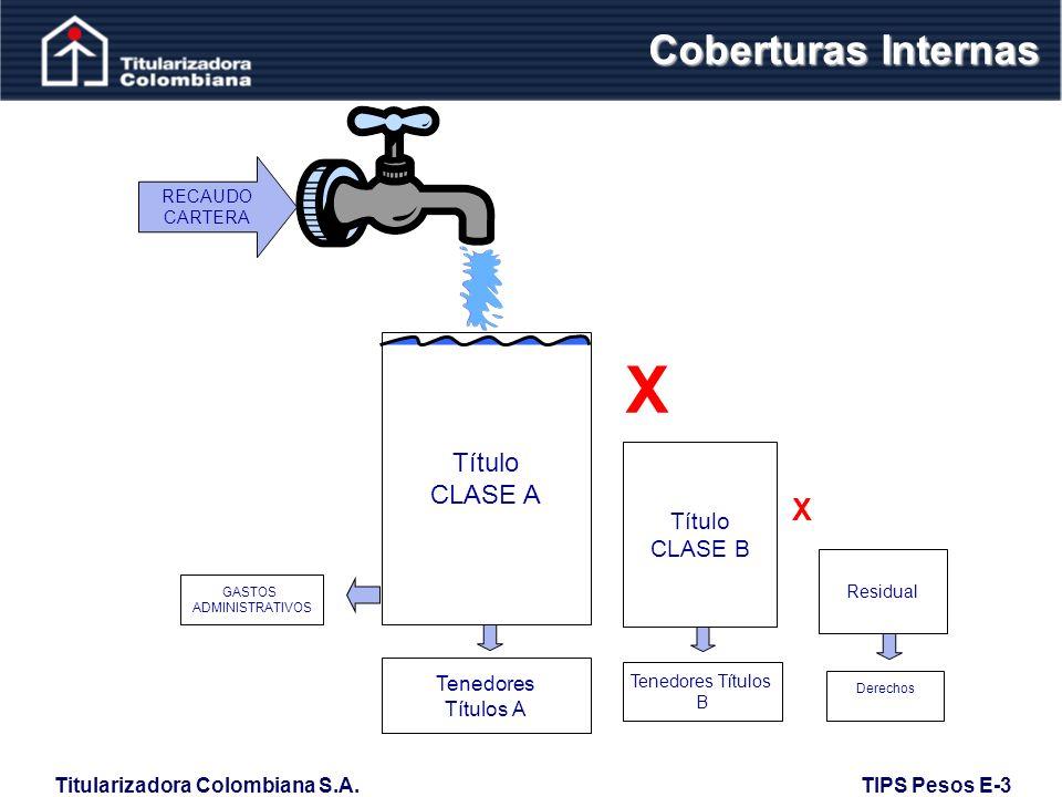 X Coberturas Internas X Título CLASE A Título CLASE B Tenedores