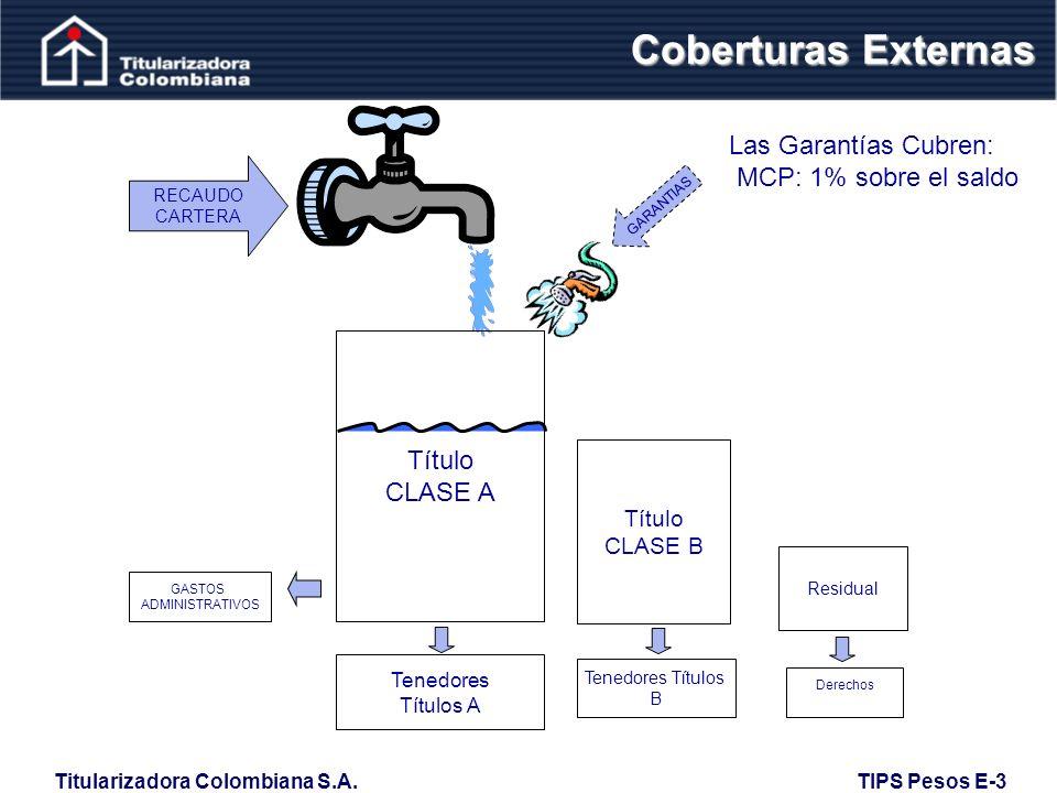 Coberturas Externas Las Garantías Cubren: MCP: 1% sobre el saldo