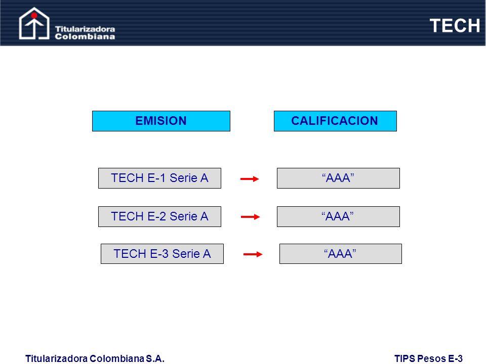 TECH EMISION CALIFICACION TECH E-1 Serie A AAA TECH E-2 Serie A